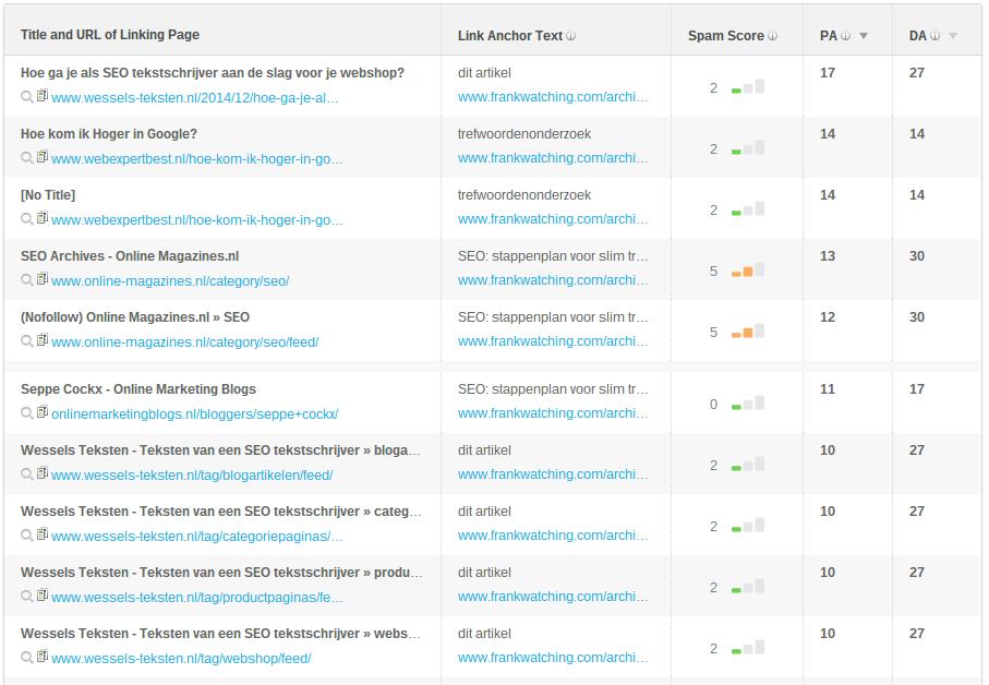 Concurrentieonderzoek SEO met OpenSiteExplorer van MOZ